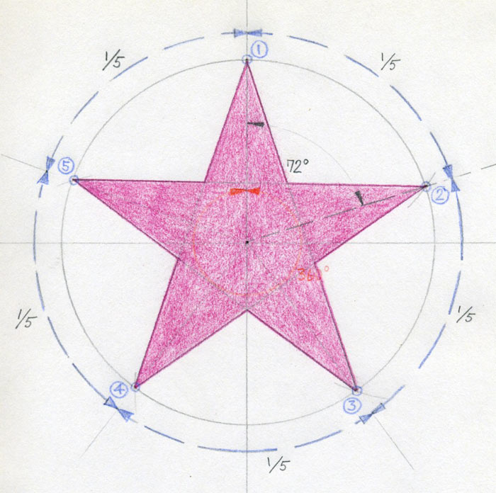 How to draw a star for How to draw a perfect star shape