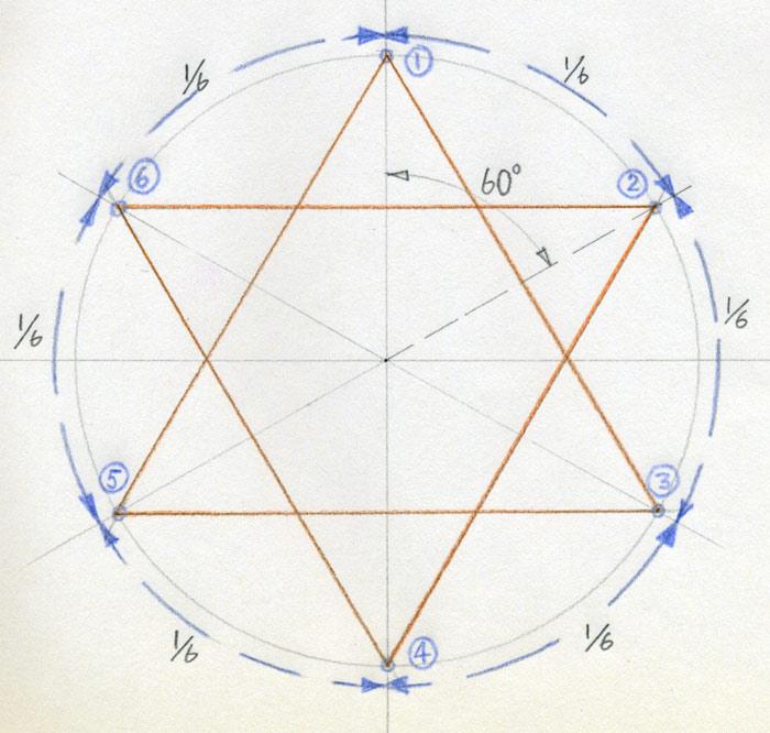 [Image: draw-a-star11.jpg]