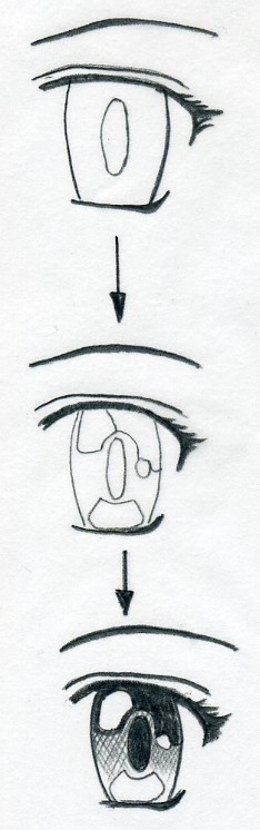 Manga Eyes Are Easy To Draw